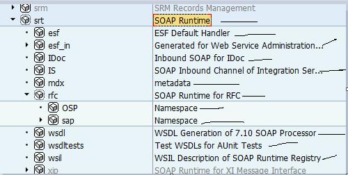 SAP NetWeaver 7 03 ABAP Trial Server: Webservice and SOAP
